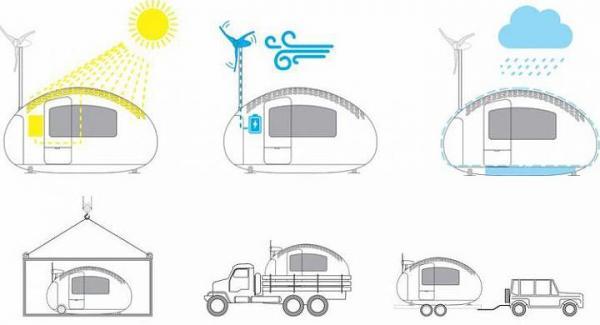 Ecocápsula, una mini casa móvil y autosuficiente